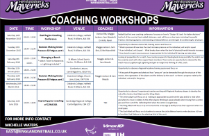 Coach Workshops 2015 16